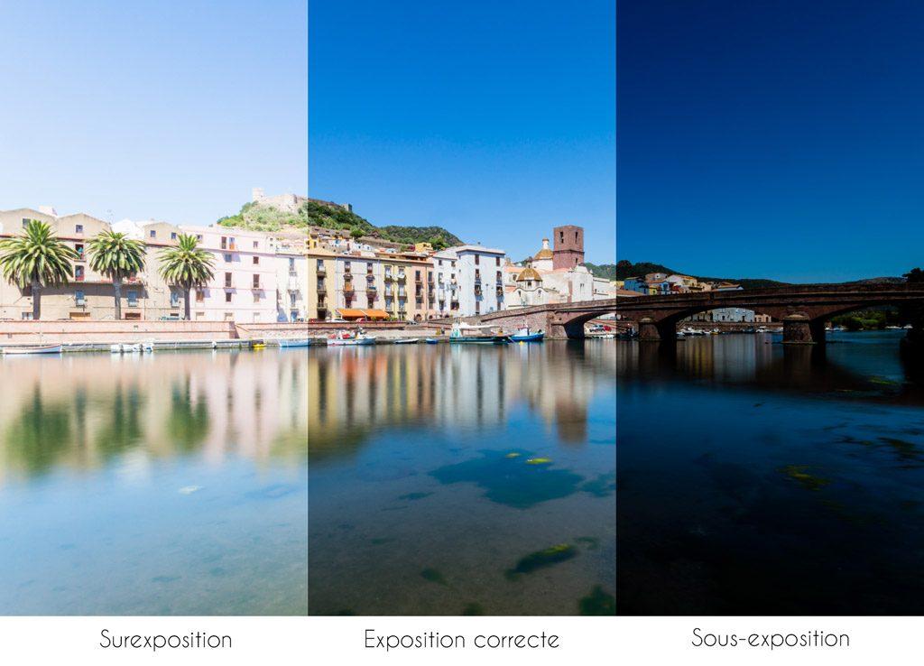 Exemple de la même image surexposée, exposée correctement et sous-exposée
